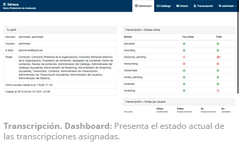 Transcripción-Dashboard